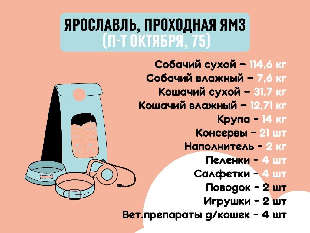 """Сундучки """"Верности"""""""
